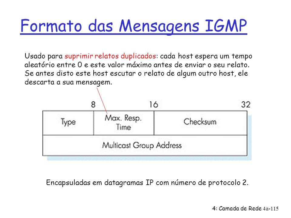 4: Camada de Rede4a-115 Formato das Mensagens IGMP Usado para suprimir relatos duplicados: cada host espera um tempo aleatório entre 0 e este valor má
