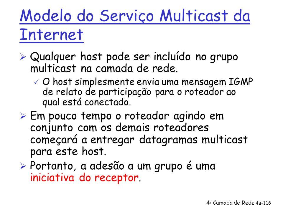 4: Camada de Rede4a-116 Modelo do Serviço Multicast da Internet Ø Qualquer host pode ser incluído no grupo multicast na camada de rede. ü O host simpl