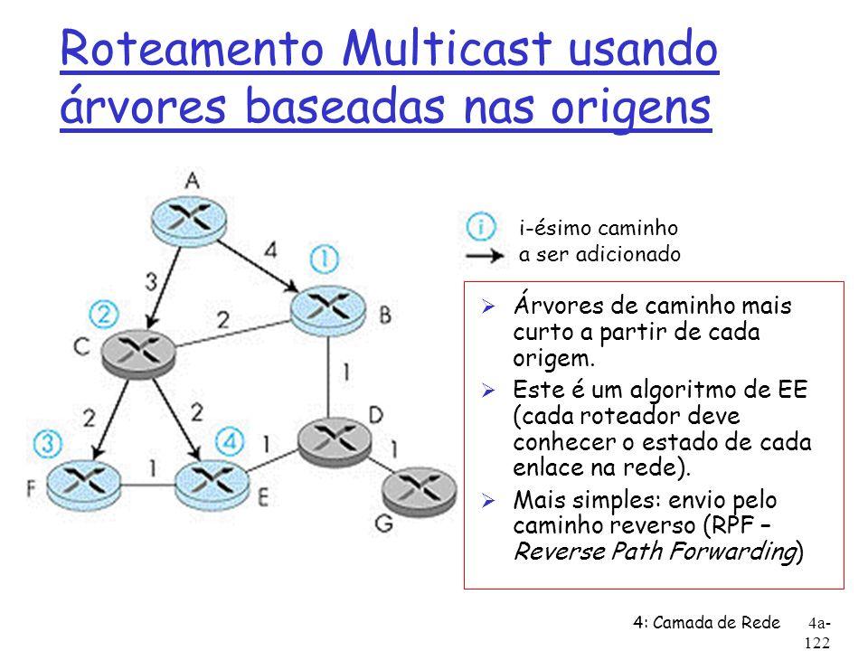 4: Camada de Rede4a- 122 Roteamento Multicast usando árvores baseadas nas origens i-ésimo caminho a ser adicionado Ø Árvores de caminho mais curto a p