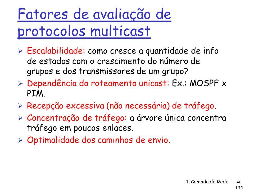 4: Camada de Rede4a- 135 Fatores de avaliação de protocolos multicast Ø Escalabilidade: como cresce a quantidade de info de estados com o crescimento
