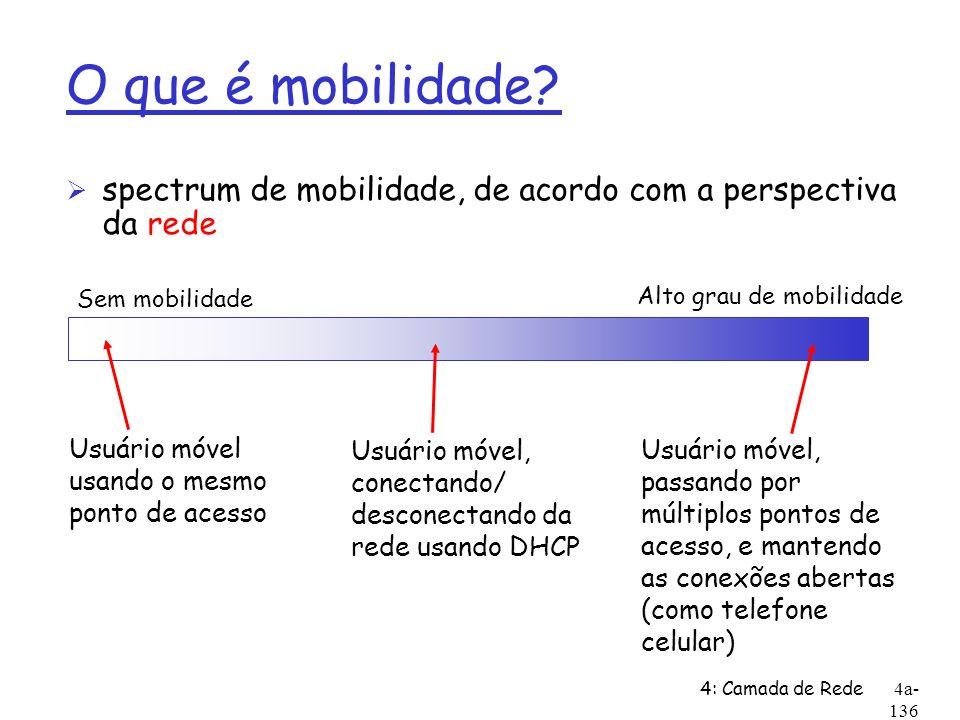 4: Camada de Rede4a- 136 O que é mobilidade? Ø spectrum de mobilidade, de acordo com a perspectiva da rede Sem mobilidade Alto grau de mobilidade Usuá