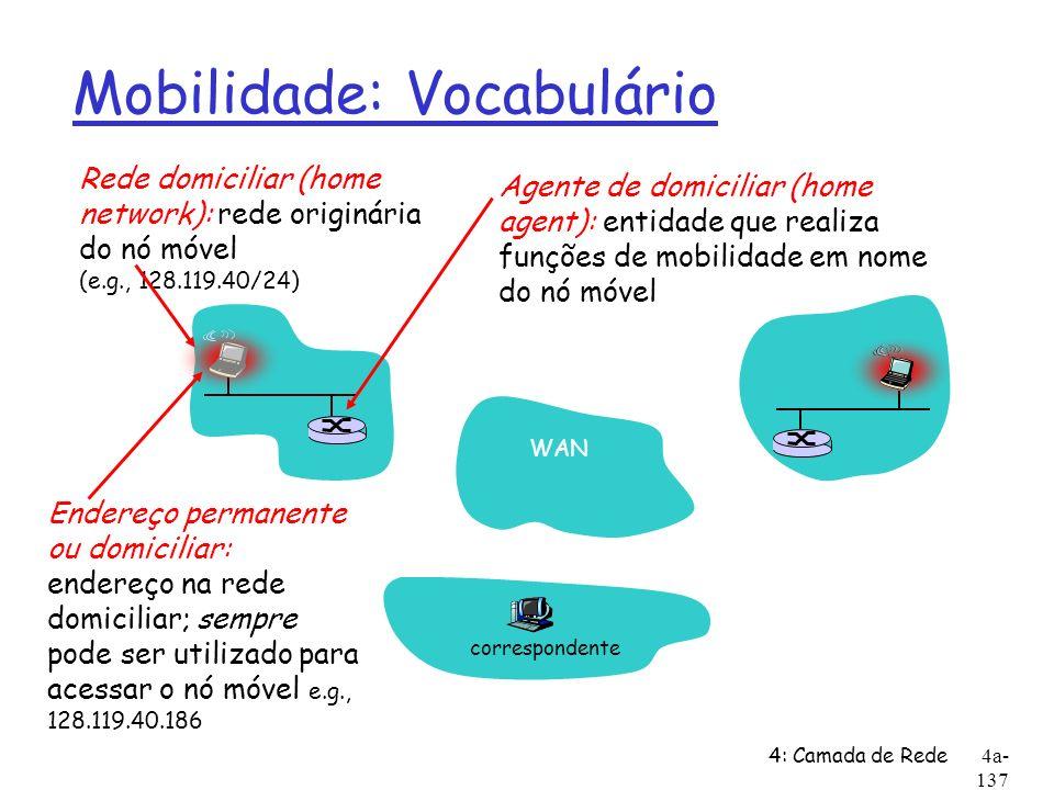 4: Camada de Rede4a- 137 Mobilidade: Vocabulário Rede domiciliar (home network): rede originária do nó móvel (e.g., 128.119.40/24) Endereço permanente