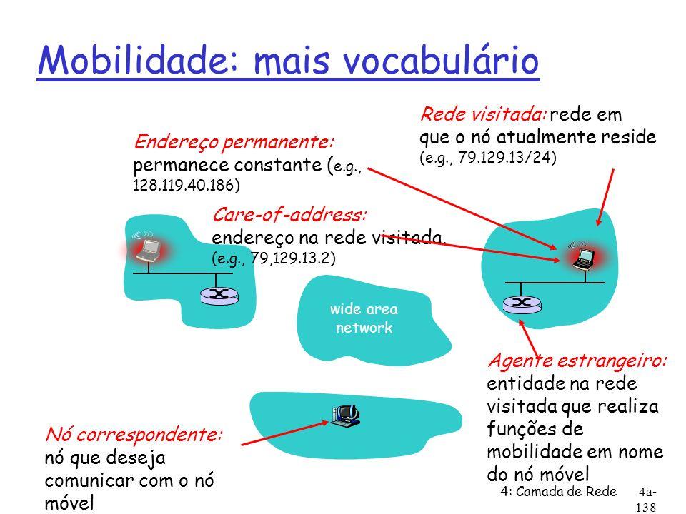4: Camada de Rede4a- 138 Mobilidade: mais vocabulário Care-of-address: endereço na rede visitada. (e.g., 79,129.13.2) wide area network Rede visitada: