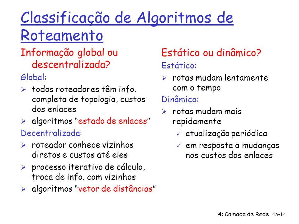 4: Camada de Rede4a-14 Classificação de Algoritmos de Roteamento Informação global ou descentralizada? Global: Ø todos roteadores têm info. completa d