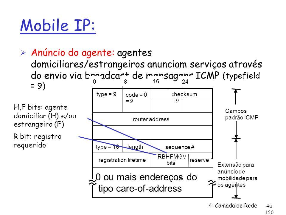 4: Camada de Rede4a- 150 Mobile IP: Ø Anúncio do agente: agentes domiciliares/estrangeiros anunciam serviços através do envio via broadcast de mensage