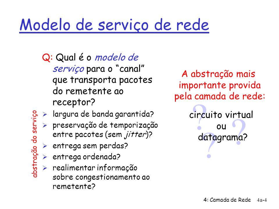 4: Camada de Rede4a-4 Modelo de serviço de rede Q: Qual é o modelo de serviço para o canal que transporta pacotes do remetente ao receptor? Ø largura