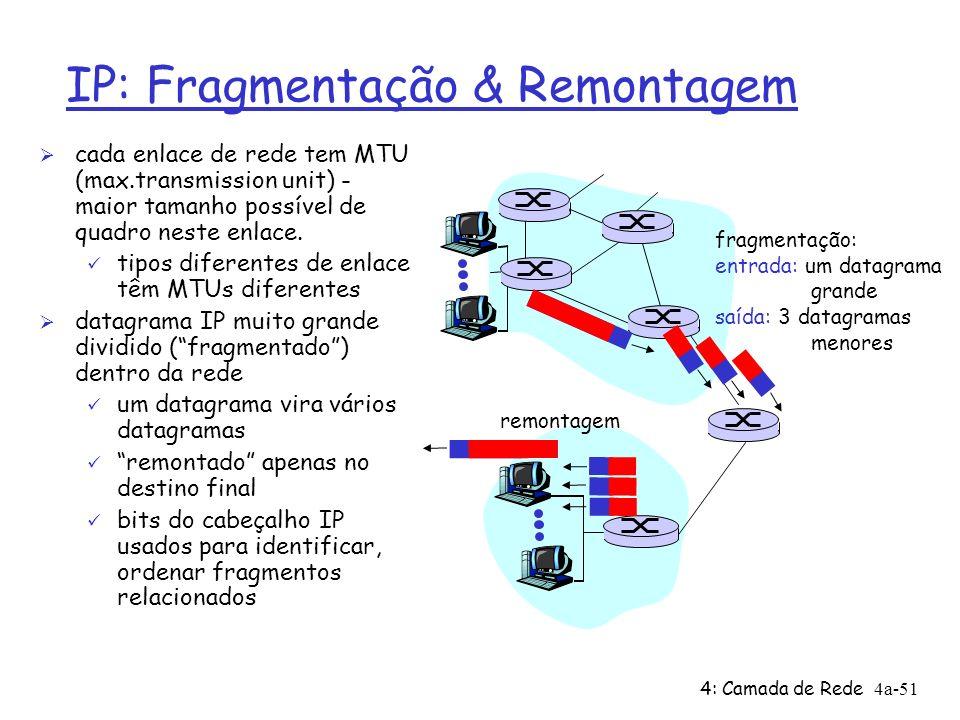 4: Camada de Rede4a-51 IP: Fragmentação & Remontagem Ø cada enlace de rede tem MTU (max.transmission unit) - maior tamanho possível de quadro neste en