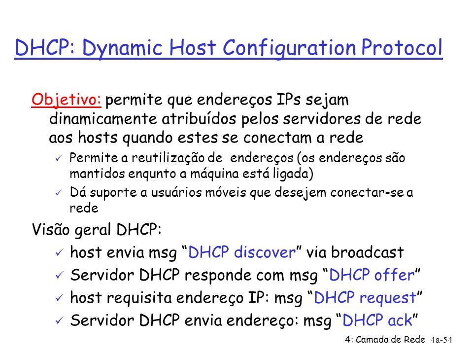 4: Camada de Rede4a-54 DHCP: Dynamic Host Configuration Protocol Objetivo: permite que endereços IPs sejam dinamicamente atribuídos pelos servidores d