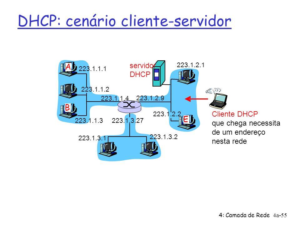 4: Camada de Rede4a-55 DHCP: cenário cliente-servidor 223.1.1.1 223.1.1.2 223.1.1.3 223.1.1.4 223.1.2.9 223.1.2.2 223.1.2.1 223.1.3.2 223.1.3.1 223.1.