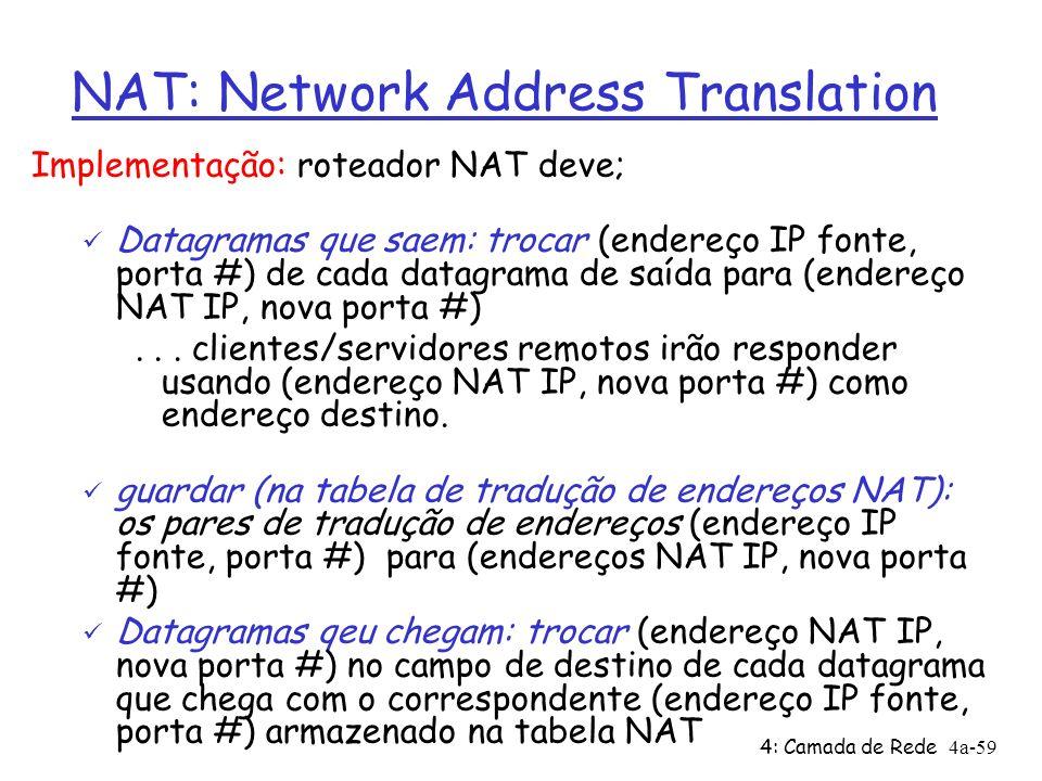 4: Camada de Rede4a-59 NAT: Network Address Translation Implementação: roteador NAT deve; ü Datagramas que saem: trocar (endereço IP fonte, porta #) d