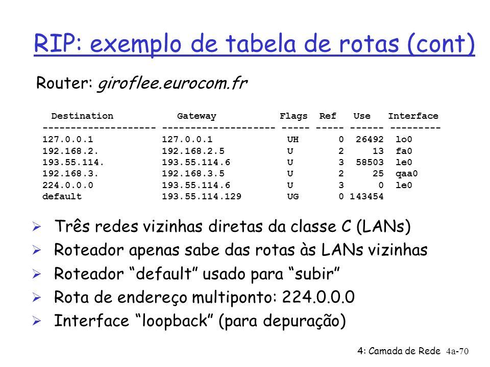 4: Camada de Rede4a-70 RIP: exemplo de tabela de rotas (cont) Router: giroflee.eurocom.fr Ø Três redes vizinhas diretas da classe C (LANs) Ø Roteador