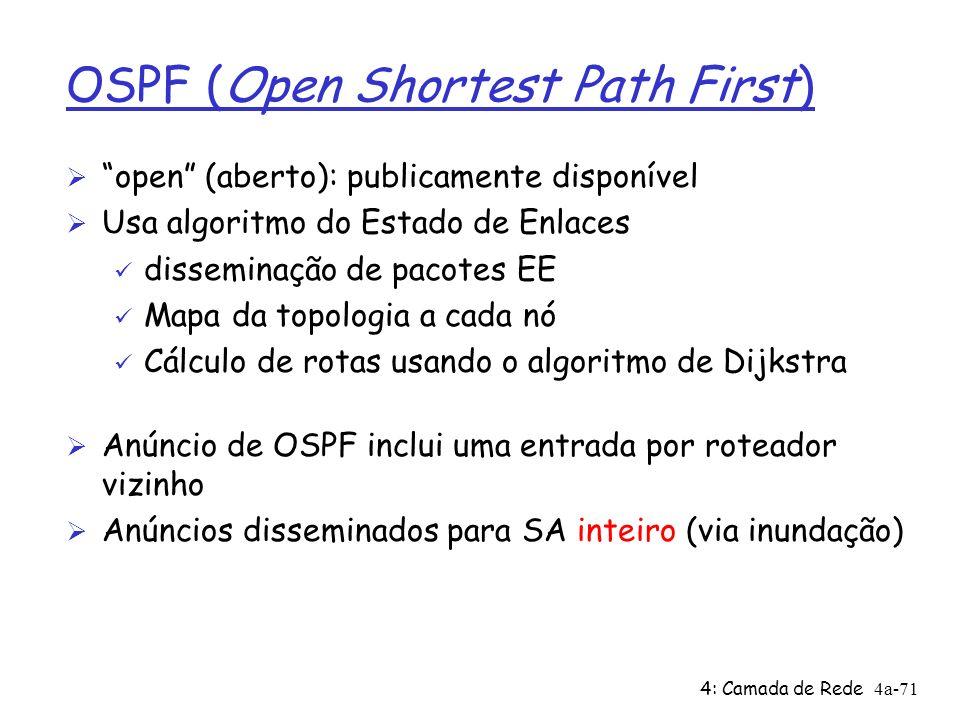 4: Camada de Rede4a-71 OSPF (Open Shortest Path First) Ø open (aberto): publicamente disponível Ø Usa algoritmo do Estado de Enlaces ü disseminação de