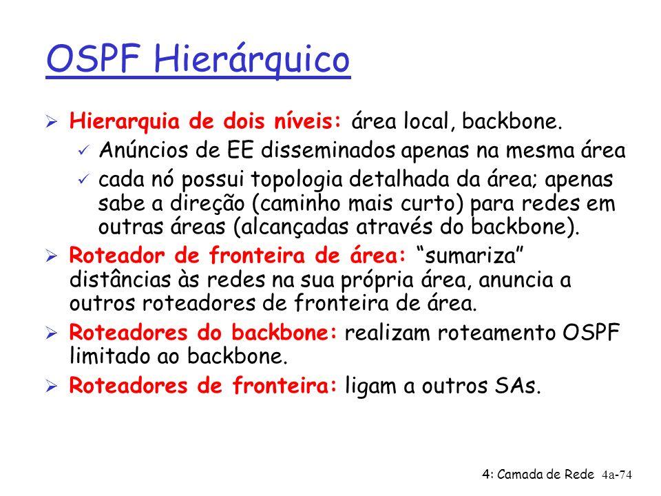4: Camada de Rede4a-74 OSPF Hierárquico Ø Hierarquia de dois níveis: área local, backbone. ü Anúncios de EE disseminados apenas na mesma área ü cada n