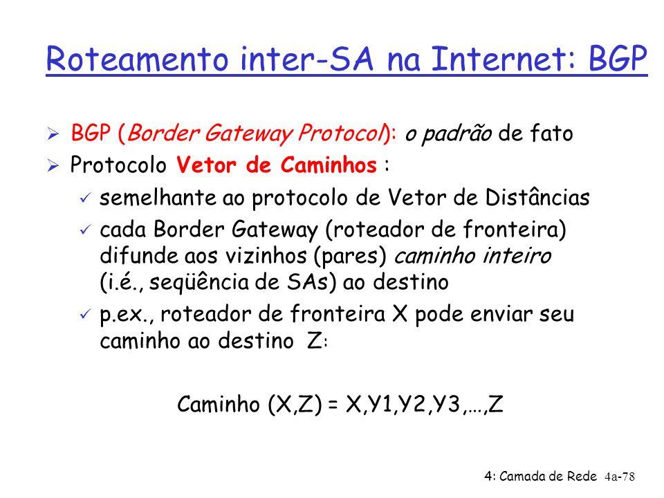 4: Camada de Rede4a-78 Roteamento inter-SA na Internet: BGP Ø BGP (Border Gateway Protocol): o padrão de fato Ø Protocolo Vetor de Caminhos : ü semelh