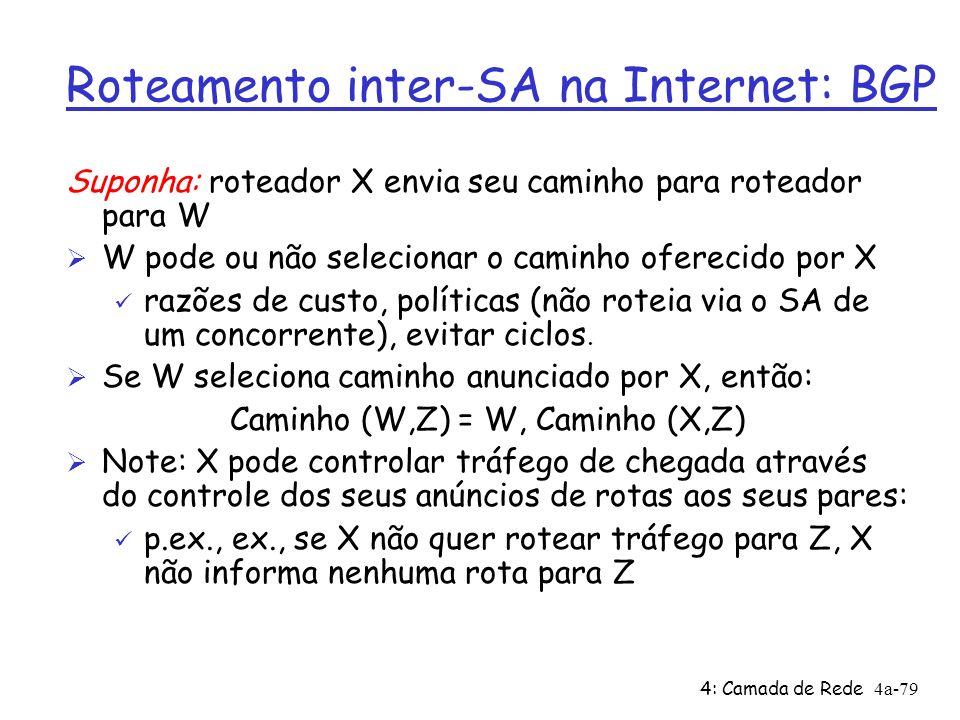4: Camada de Rede4a-79 Roteamento inter-SA na Internet: BGP Suponha: roteador X envia seu caminho para roteador para W Ø W pode ou não selecionar o ca