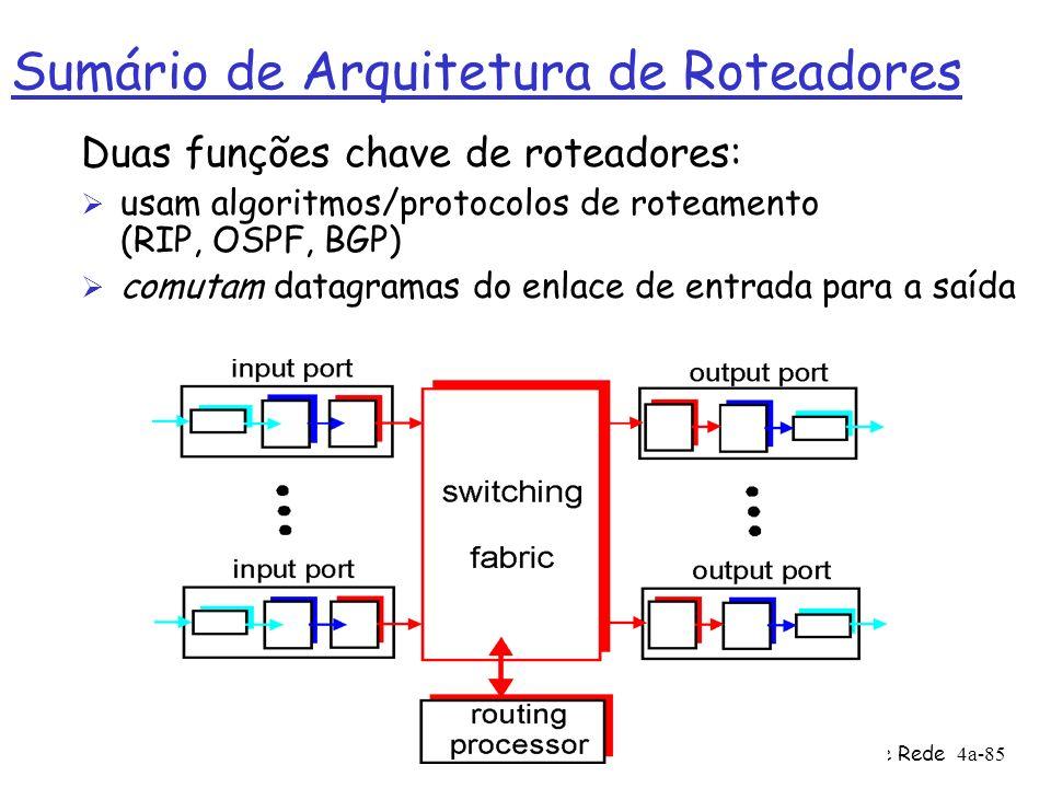 4: Camada de Rede4a-85 Sumário de Arquitetura de Roteadores Duas funções chave de roteadores: Ø usam algoritmos/protocolos de roteamento (RIP, OSPF, B