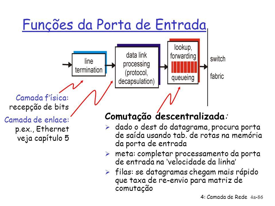 4: Camada de Rede4a-86 Funções da Porta de Entrada Comutação descentralizada: Ø dado o dest do datagrama, procura porta de saída usando tab. de rotas