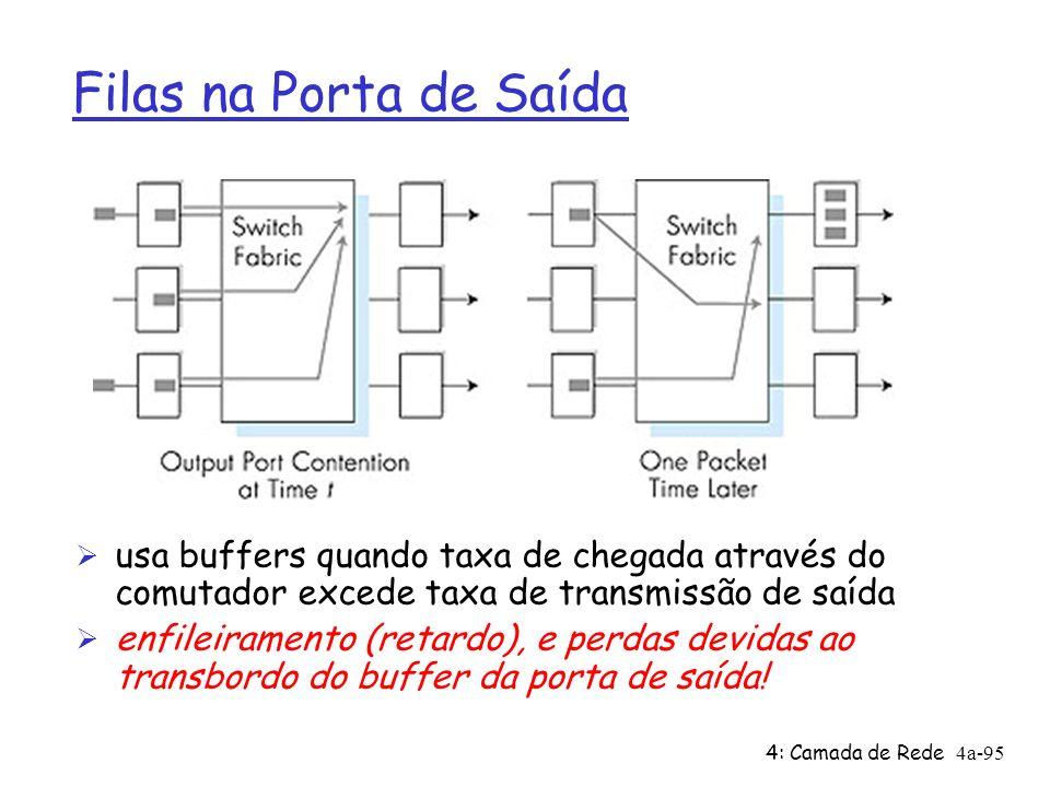 4: Camada de Rede4a-95 Filas na Porta de Saída Ø usa buffers quando taxa de chegada através do comutador excede taxa de transmissão de saída Ø enfilei