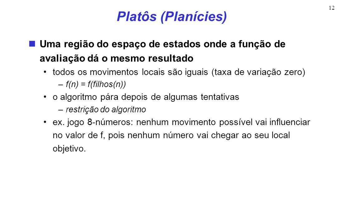12 Platôs (Planícies) Uma região do espaço de estados onde a função de avaliação dá o mesmo resultado todos os movimentos locais são iguais (taxa de v