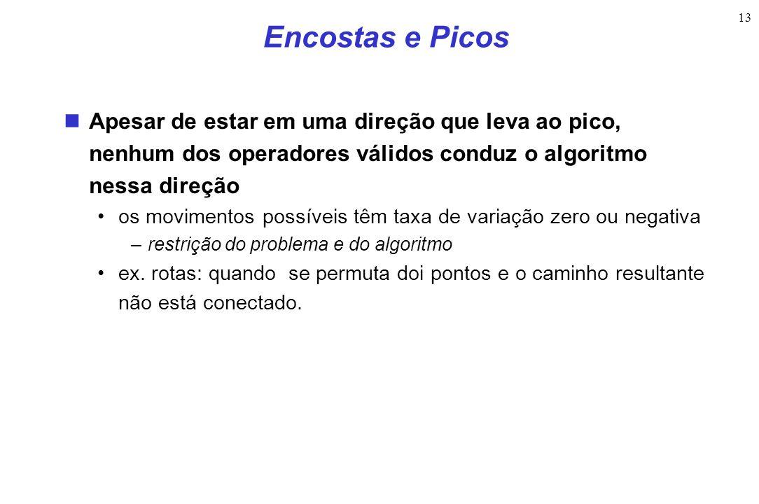 13 Encostas e Picos Apesar de estar em uma direção que leva ao pico, nenhum dos operadores válidos conduz o algoritmo nessa direção os movimentos possíveis têm taxa de variação zero ou negativa –restrição do problema e do algoritmo ex.