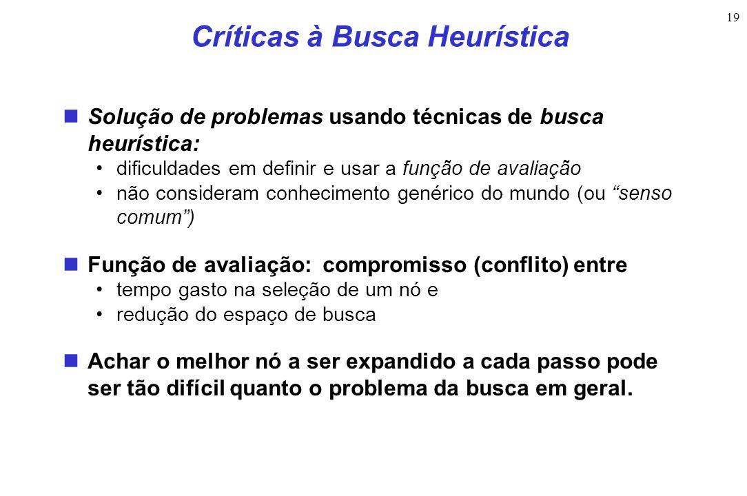 19 Críticas à Busca Heurística Solução de problemas usando técnicas de busca heurística: dificuldades em definir e usar a função de avaliação não cons