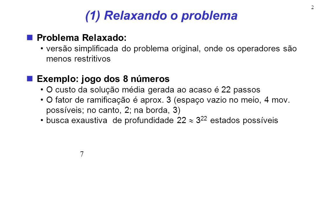 2 Problema Relaxado: versão simplificada do problema original, onde os operadores são menos restritivos Exemplo: jogo dos 8 números O custo da solução média gerada ao acaso é 22 passos O fator de ramificação é aprox.