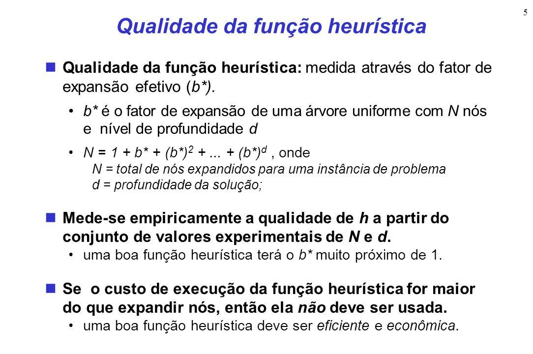 5 Qualidade da função heurística Qualidade da função heurística: medida através do fator de expansão efetivo (b*). b* é o fator de expansão de uma árv