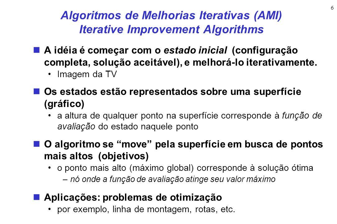 6 Algoritmos de Melhorias Iterativas (AMI) Iterative Improvement Algorithms A idéia é começar com o estado inicial (configuração completa, solução aceitável), e melhorá-lo iterativamente.