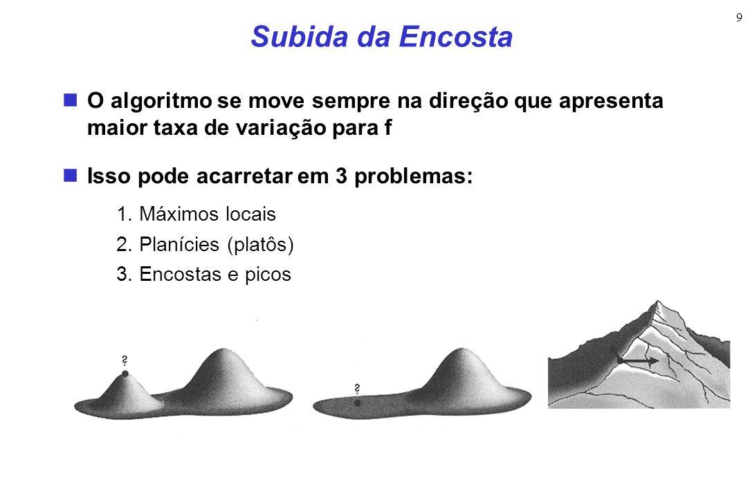 9 Subida da Encosta O algoritmo se move sempre na direção que apresenta maior taxa de variação para f Isso pode acarretar em 3 problemas: 1. Máximos l
