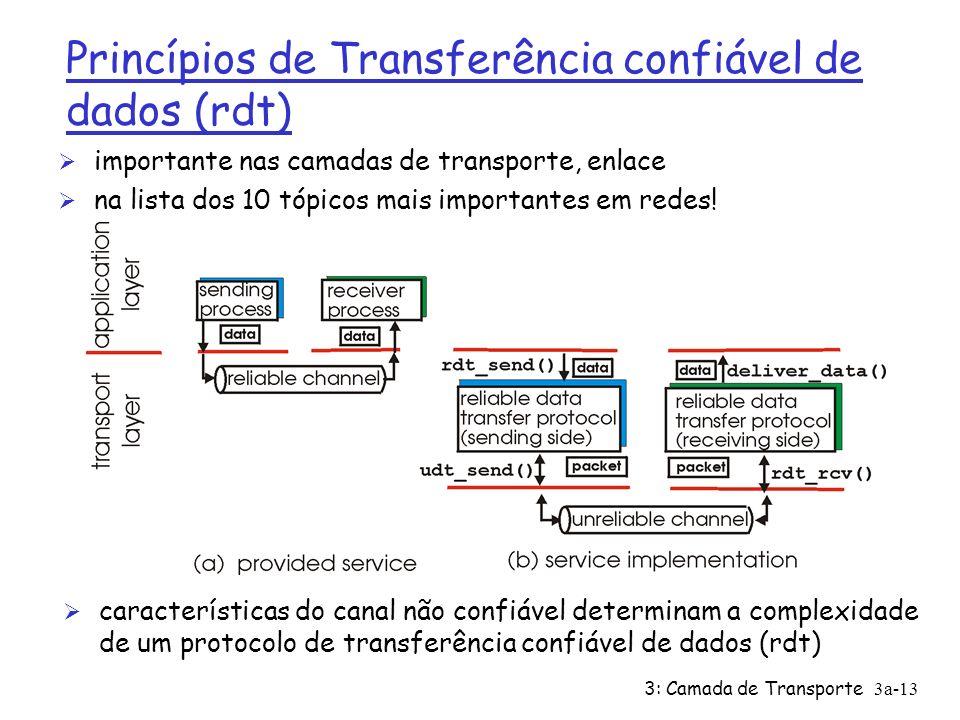 3: Camada de Transporte3a-12 Checksum UDP Remetente: Ø trata conteúdo do segmento como seqüência de inteiros de 16-bits Ø campo checksum zerado Ø checksum: soma (adição usando complemento de 1) do conteúdo do segmento Ø remetente coloca complemento do valor da soma no campo checksum de UDP Receptor: Ø calcula checksum do segmento recebido Ø verifica se checksum computado é zero: ü NÃO - erro detectado ü SIM - nenhum erro detectado.