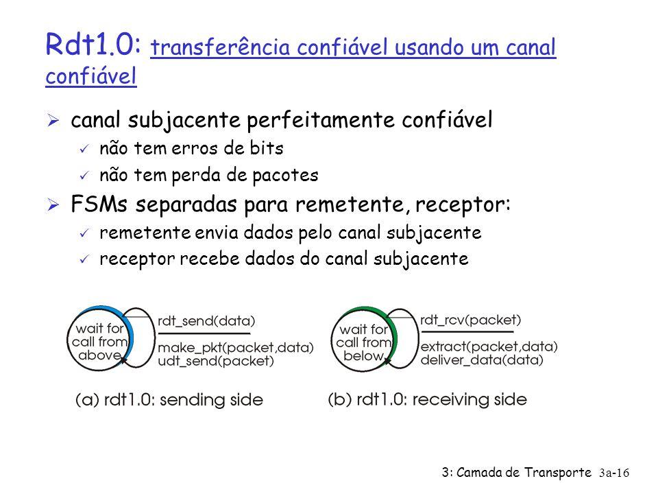 3: Camada de Transporte3a-15 Transferência confiável de dados (rdt): como começar Etapas: Ø desenvolver incrementalmente os lados remetente, receptor do protocolo RDT Ø considerar apenas fluxo unidirecional de dados ü mas info de controle flui em ambos os sentidos.