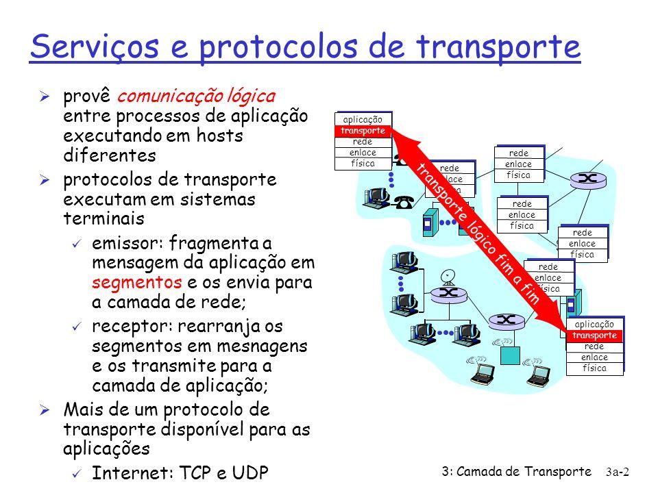3: Camada de Transporte3a-1 Capítulo 3: Camada de Transporte Metas do capítulo: Ø compreender os princípios atrás dos serviços da camada de transporte: ü multiplexação/ demultiplexação ü transferência confiável de dados ü controle de fluxo ü controle de congestionamento Ø instanciação e implementação na Internet dos protocolos de transporte ü UDP ü TCP Resumo do Capítulo: Ø serviços da camada de transporte Ø multiplexação/demultiplexação Ø transporte sem conexão: UDP Ø princípios de transferência confiável de dados Ø transporte orientado a conexão: TCP ü transferência confiável ü controle de fluxo ü gerenciamento de conexões Ø princípios de controle de congestionamento Ø controle de congestionamento em TCP