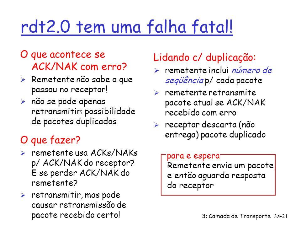 3: Camada de Transporte3a-20 rdt2.0: em ação (cenário de erro) FSM do remetenteFSM do receptor