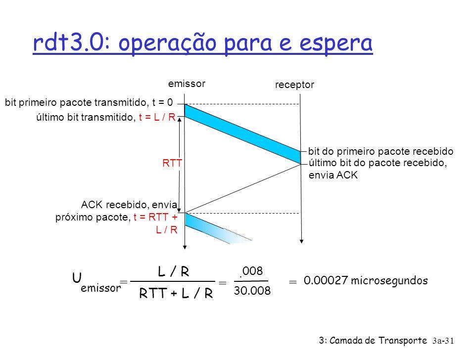 3: Camada de Transporte3a-30 Desempenho de rdt3.0 Ø rdt3.0 funciona, porém seu desempenho é muito ruim Ø exemplo: enlace de 1 Gbps, retardo fim a fim de 15 ms, pacote de 1KB: ü Utilização: fração do tempo remetente ocupado ü pac.