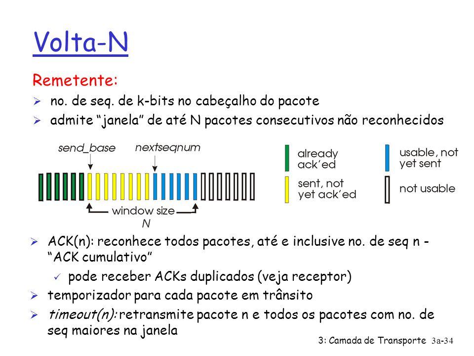 3: Camada de Transporte3a-33 Pipelining: aumenta utilização bit primeiro pacote transmitido, t = 0 emissorreceptor RTT último bit transmitido, t = L / R primeiro bit do pacote recebido último bit recebido, envia ACK ACK recebido, envia próximo pacote, t = RTT + L / R último bit do 2 o pacote recebido, envia ACK último bit do 3 o pacote recebido, envia ACK Aumenta a utilização de um fator de 3 U emissor =.
