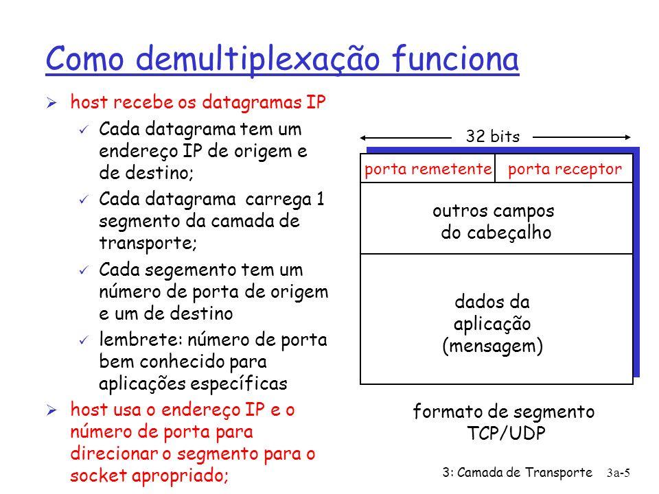 3: Camada de Transporte3a-4 Multiplexação/demultiplexação aplicação transporte rede enlace física P1 aplicação transporte rede enlace física aplicação transporte rede enlace física P2 P3 P4 P1 host 1 host 2 host 3 = processo= socket entrega de segmentos recebidos para os processos da camada de apl corretos Demultiplexação no receptor: juntar dados de múltiplos processos de apl, envelopando dados com cabeçalho (usado depois para demultiplexação) Multiplexação no emissor: