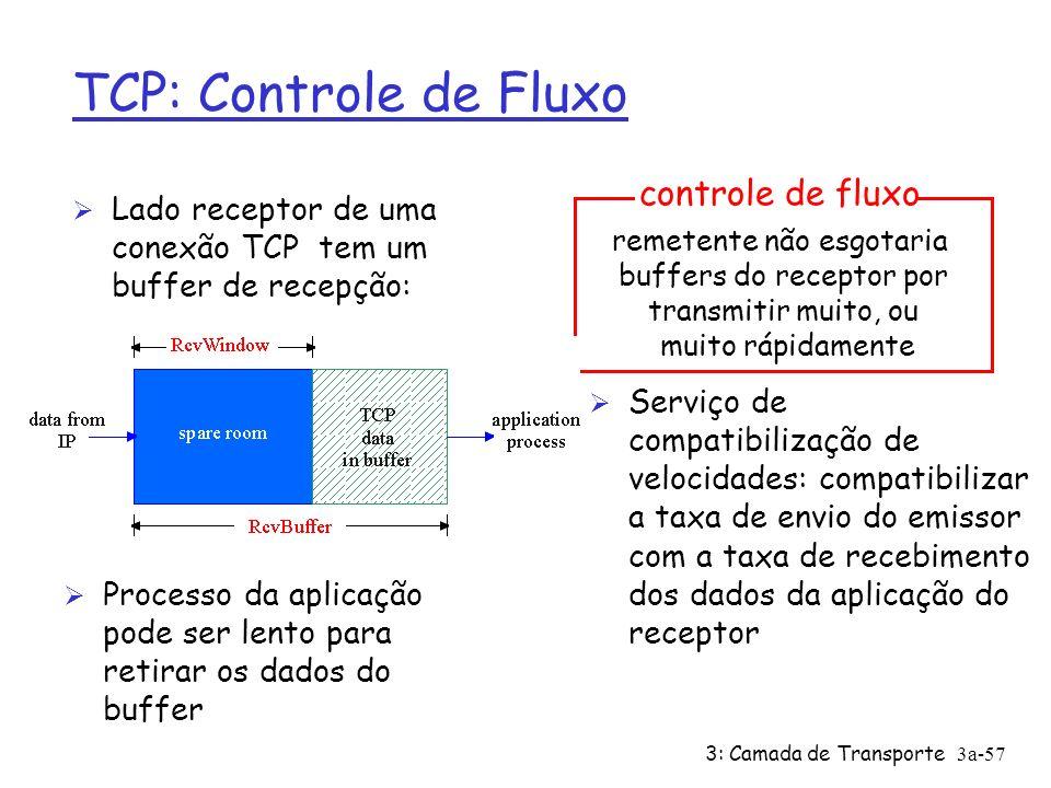 3: Camada de Transporte3a-56 evento: ACK recebido, com valor de ACK igual a y if(y > SendBase) { SendBase = y if (existem segemtnos ainda não reconhecidos) inicializa o temporizador } else { incrementa o contador de ACKs duplicados para y if (contador de ACKs duplicados para y = 3) { retransmite o segmento com n o seq y } Algoritmo Fast retransmit: Um ACK duplicado para um segmento já reconhecido previamente fast retransmit