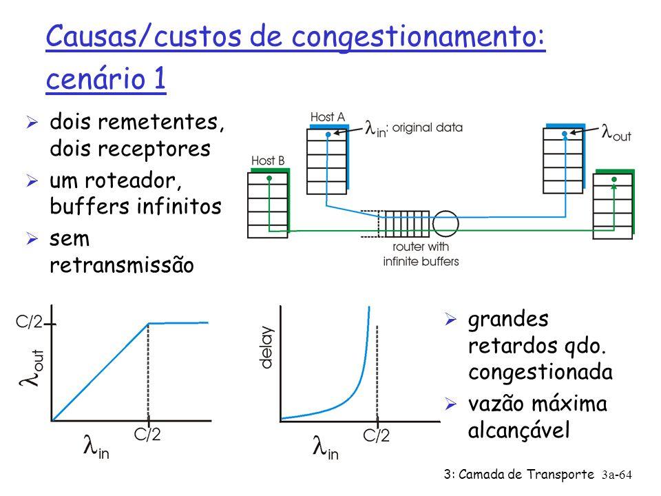 3: Camada de Transporte3a-63 Princípios de Controle de Congestionamento Congestionamento: Ø informalmente: muitas fontes enviando muitos dados muito rapidamente para a rede poder tratar Ø diferente de controle de fluxo.
