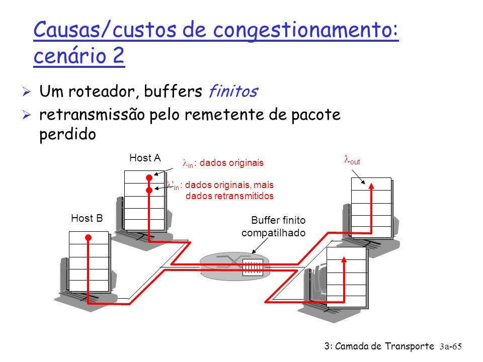 3: Camada de Transporte3a-64 Causas/custos de congestionamento: cenário 1 Ø dois remetentes, dois receptores Ø um roteador, buffers infinitos Ø sem retransmissão Ø grandes retardos qdo.