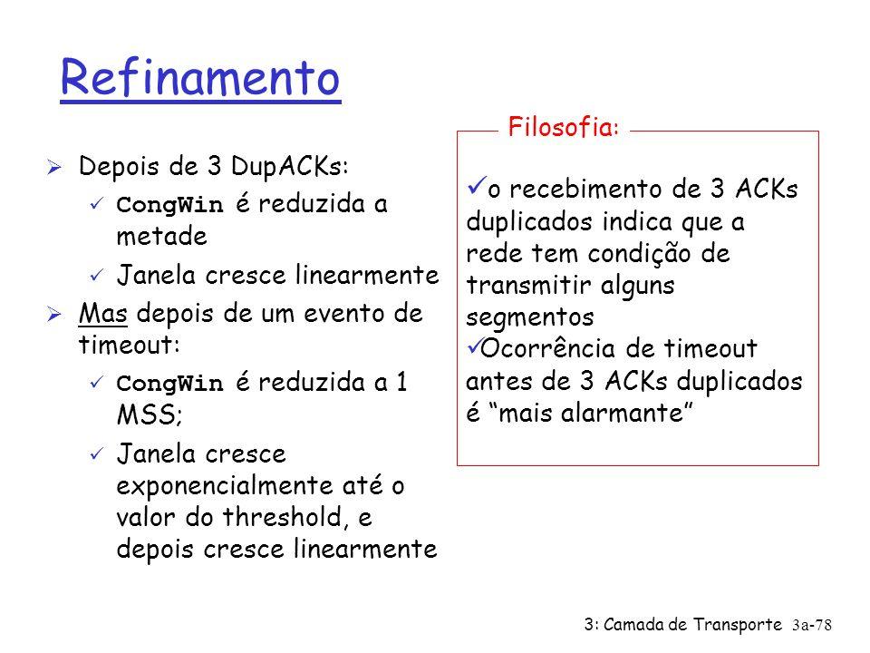 3: Camada de Transporte3a-77 TCP: Partida lenta (slow start) Ø Quando a conexão começa, aumenta a taxa exponencialmente até que ococra uma perda Dobra CongWin a cada RTT, através do incremento de CongWin, a cada ACK recebido inicializa: Congwin = 1 for (cada segmento c/ ACK) Congwin++ until (evento de perda OR CongWin > threshold) Estação A um segmento RTT Estação B tempo dois segmentos quqtro segmentos Algoritmo Partida Lenta