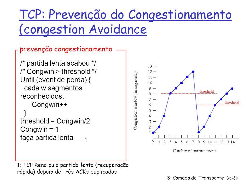 3: Camada de Transporte3a-79 Refinamento (mais) Q: Quando o crescimento deve mudar de exponencial para linear .