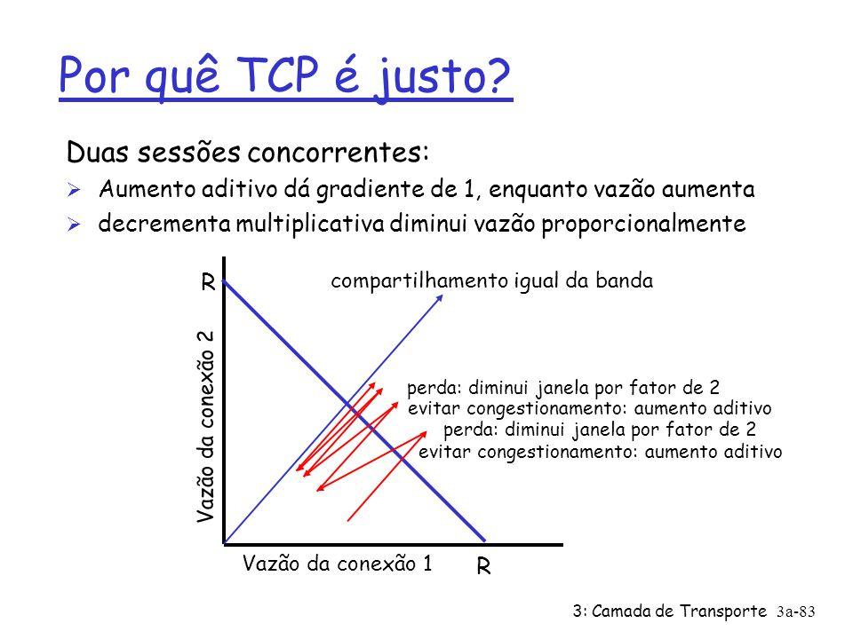 3: Camada de Transporte3a-82 Meta de eqüidade: se N sessões TCP compartilham o mesmo enlace de gargalo, cada uma deve ganhar 1/N da capacidade do enlace Eqüidade TCP TCP conexão 1 Roteador gargalo capacidade R TCP conexão 2