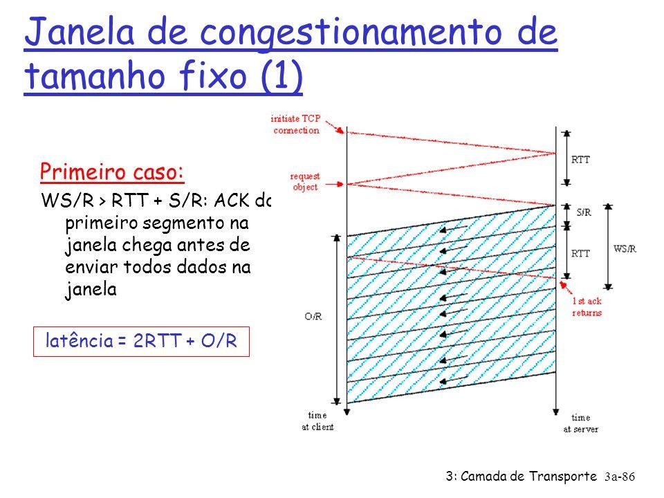 3: Camada de Transporte3a-85 TCP: modelagem de latência P: Quanto tempo custa para receber um objeto de um servidor WWW depois de enviar o pedido.