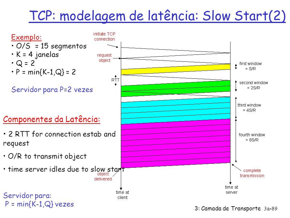3: Camada de Transporte3a-88 TCP: modelagem de latência: Slow Start(1) Ø Agora supomos que a janela cresce de acordo com o algoritmo de Slow Start.