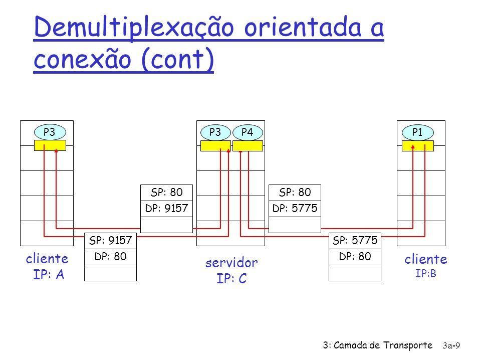 3: Camada de Transporte3a-8 Demultiplexação orientada a conexão Ø Identificação do socket, 4-tupla: ü endereço IP de origem ü número da porta de origem ü endereço IP de destino ü número da porta de destino Ø Hosts receptor usa estes valores da tupla para direcionar os segmentos para o socket apropriado Ø host servidor deve suportar múltiplos sockets TCP simultaneamente: ü Cada socket é identificado por sua 4-tupla Ø servidores Web tem diferentes sockets para cada cliente ü HTTP não persistente tem diferentes sockets para cada requisição