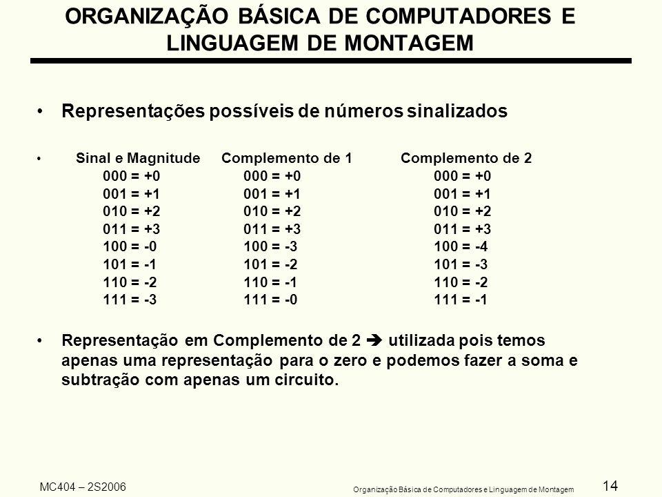 14 Organização Básica de Computadores e Linguagem de Montagem MC404 – 2S2006 Representações possíveis de números sinalizados Sinal e Magnitude Complem