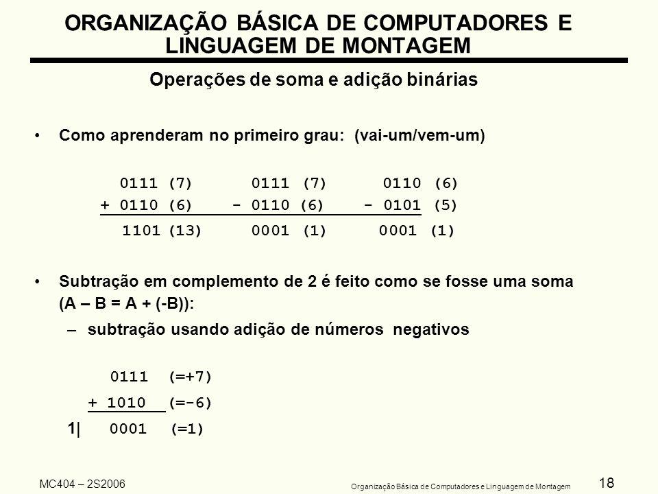 18 Organização Básica de Computadores e Linguagem de Montagem MC404 – 2S2006 Operações de soma e adição binárias Como aprenderam no primeiro grau: (va