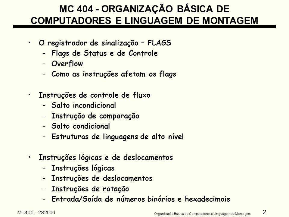 3 Organização Básica de Computadores e Linguagem de Montagem MC404 – 2S2006 MC 404 - ORGANIZAÇÃO BÁSICA DE COMPUTADORES E LINGUAGEM DE MONTAGEM A pilha e procedimentos –Organização da pilha –Procedimentos –Chamadas e retorno de procedimentos Instruções de Multiplicação e Divisão –Instruções de multiplicação –Instruções de divisão –Extensão do sinal do dividendo –Entrada e saída de números decimais Arrays e modos de endereçamento –Arrays unidimensionais –Modos de endereçamento –Arrays bidimensionais –A instrução XLAT
