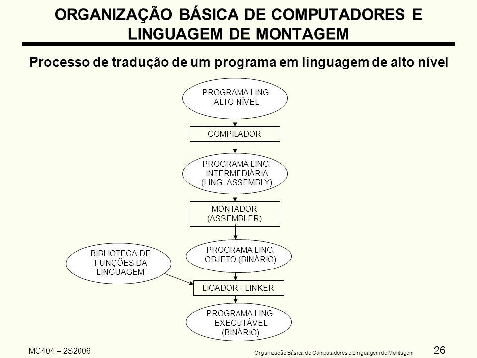 26 Organização Básica de Computadores e Linguagem de Montagem MC404 – 2S2006 ORGANIZAÇÃO BÁSICA DE COMPUTADORES E LINGUAGEM DE MONTAGEM Processo de tr