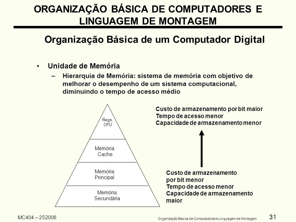 31 Organização Básica de Computadores e Linguagem de Montagem MC404 – 2S2006 ORGANIZAÇÃO BÁSICA DE COMPUTADORES E LINGUAGEM DE MONTAGEM Organização Bá